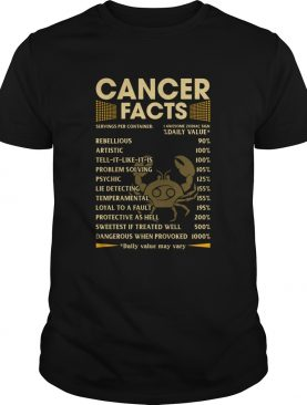 Cancer Facts Serving per container Daily Value shirt